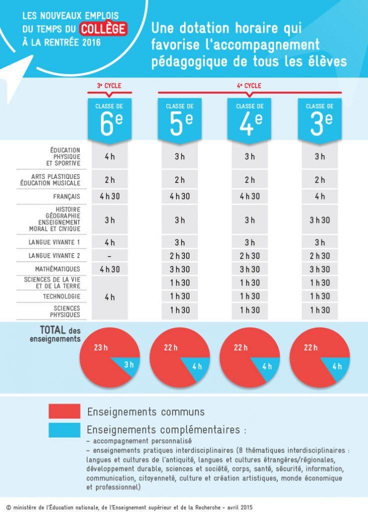 emploi-du-temps-college-infographie_411149-54