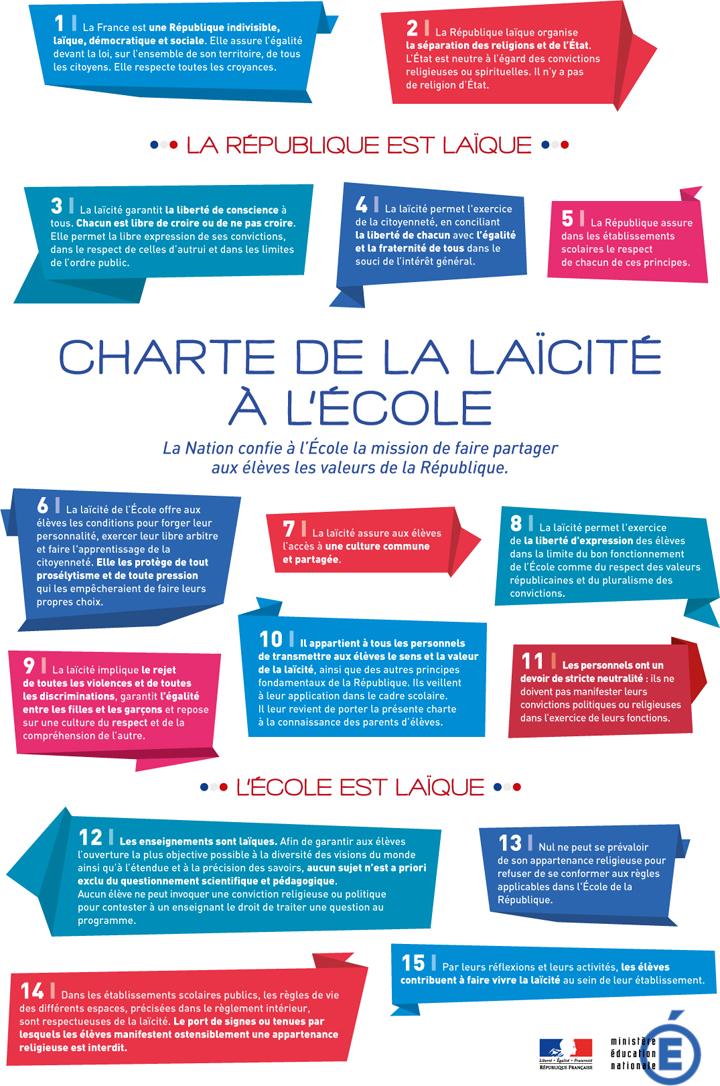 Charte de laicite