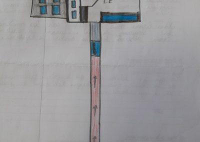 schéma réalisé par Ilhan
